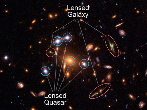 Galaxy clusted gravitational lensing